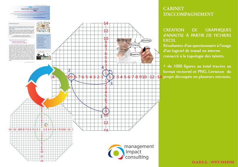 http://chloedelachaise.com/files/gimgs/18_gaell-studiom-graphistes-online-14.jpg